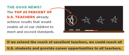 extend the reach of excellent teachers