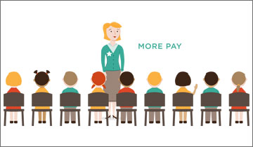 Video Part 1: Paying Teachers More—Within Budget (4:06)