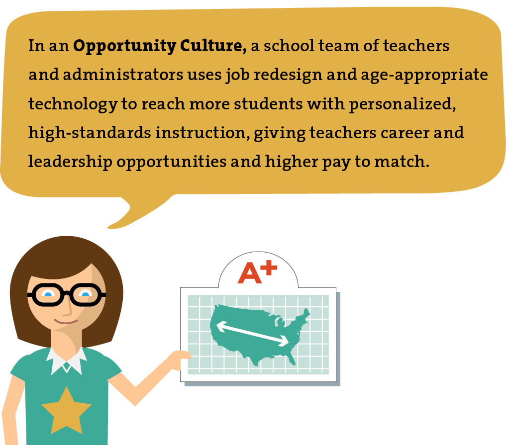 Opportunity Culture - Extending the Reach of Excellent Teachers —